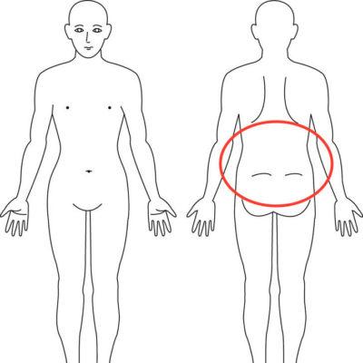 吹田,産後骨盤矯正,江坂,腰痛
