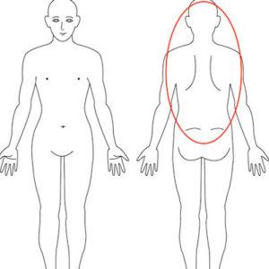 吹田,江坂,産後骨盤矯正,背中の痛み