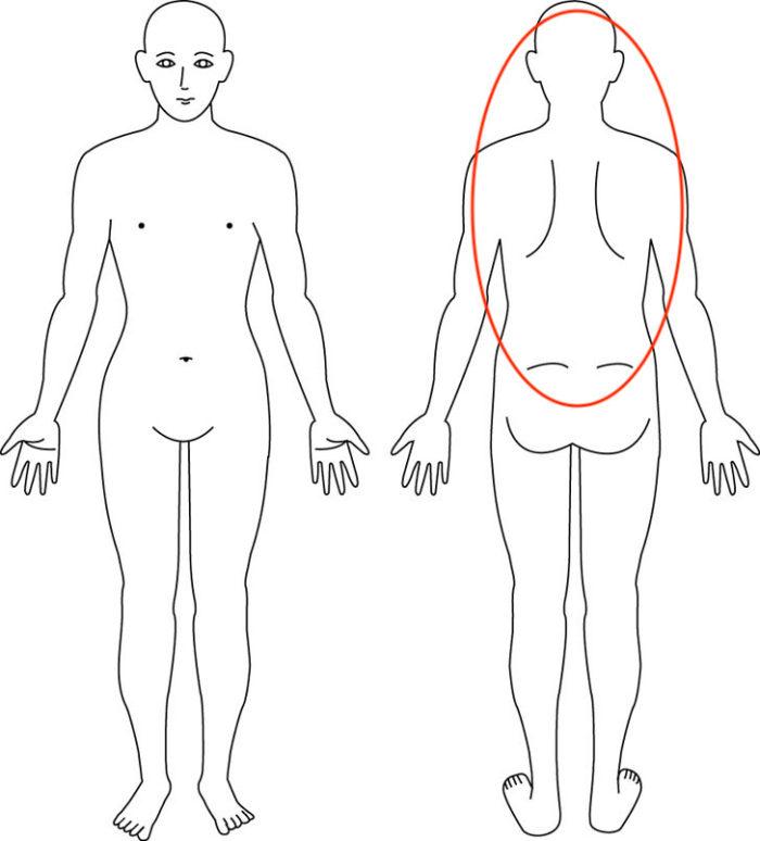 産後骨盤矯正,吹田,江坂,背中の痛み